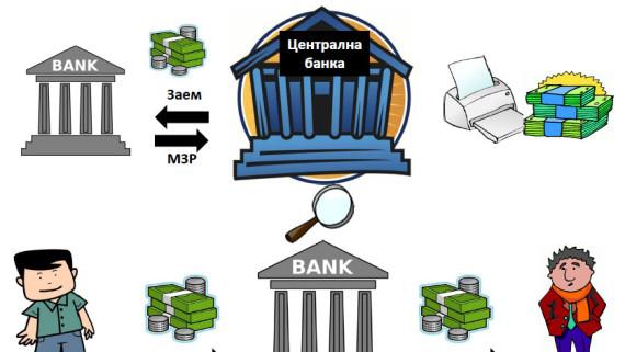 Финанси за предприемачи: Какво премълчават банките? Стойне Василев отговаря на горещи въпроси.