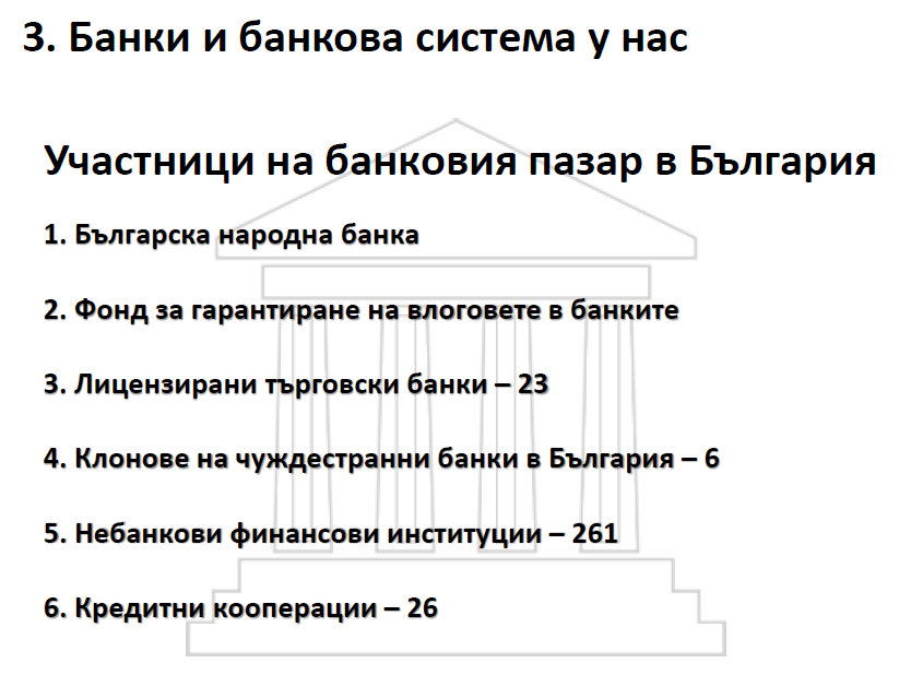 bankova sistema