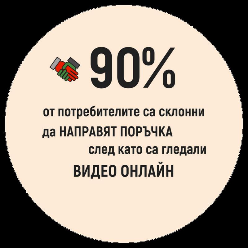 68% (4)