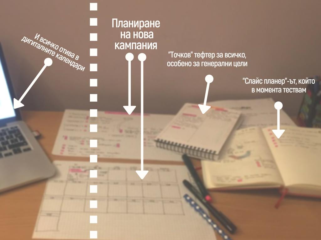 Планиране на кампания