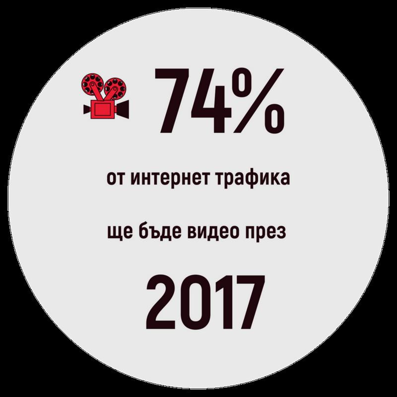 68% (6)